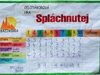 Letni_tabor_2012_1.turnus_113