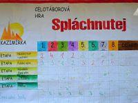 Letni_tabor_2012_2.turnus_52